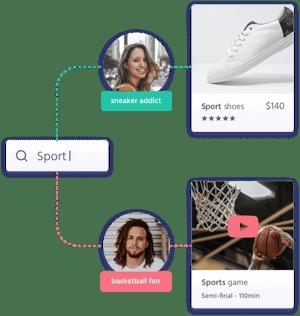 algolia-personalized-search