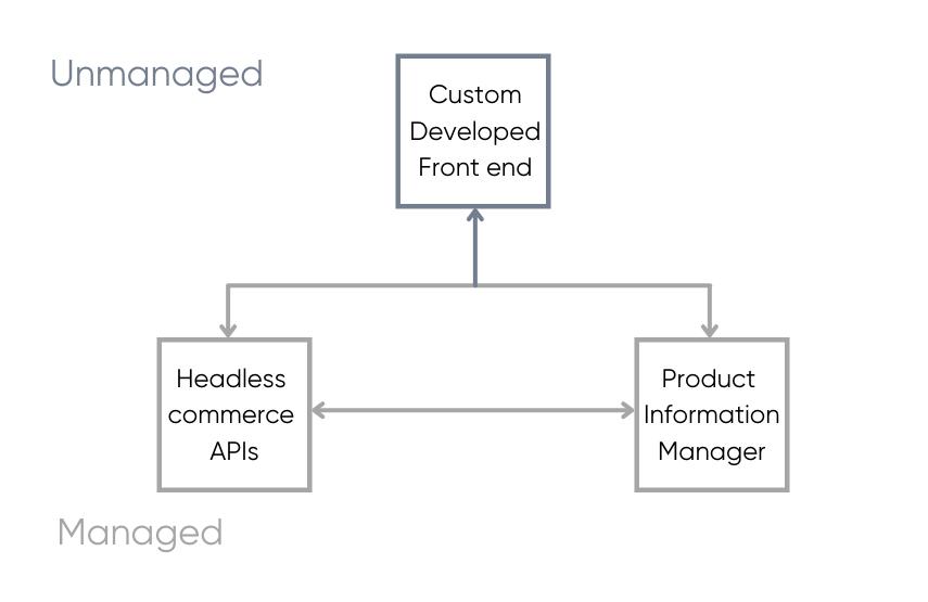 managed-vs-unmanaged-1