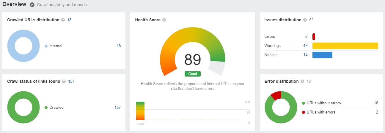 website-health